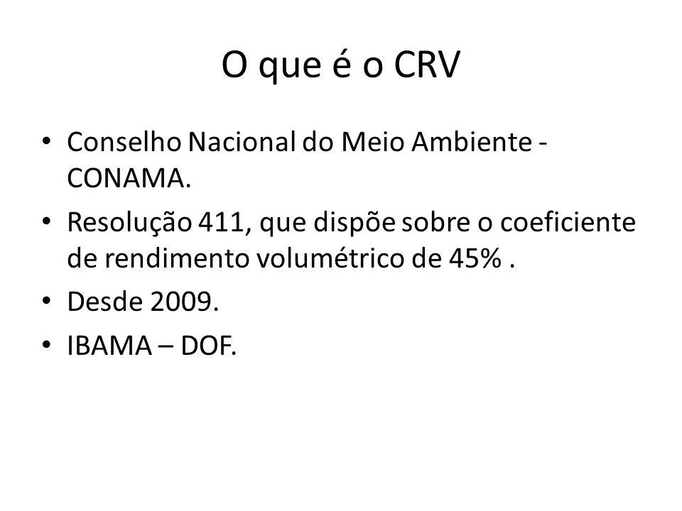 O que é o CRV Conselho Nacional do Meio Ambiente - CONAMA. Resolução 411, que dispõe sobre o coeficiente de rendimento volumétrico de 45%. Desde 2009.