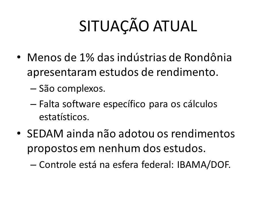 SITUAÇÃO ATUAL Menos de 1% das indústrias de Rondônia apresentaram estudos de rendimento. – São complexos. – Falta software específico para os cálculo