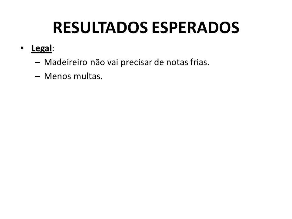 RESULTADOS ESPERADOS Legal Legal: – Madeireiro não vai precisar de notas frias. – Menos multas.