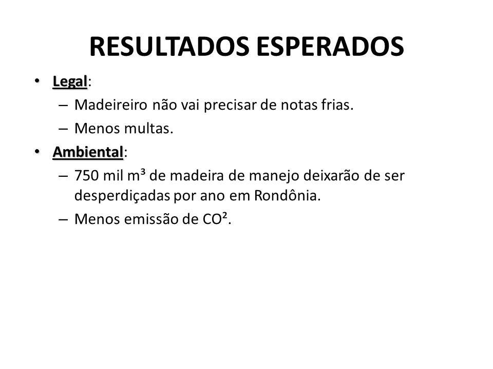 RESULTADOS ESPERADOS Legal Legal: – Madeireiro não vai precisar de notas frias. – Menos multas. Ambiental Ambiental: – 750 mil m³ de madeira de manejo
