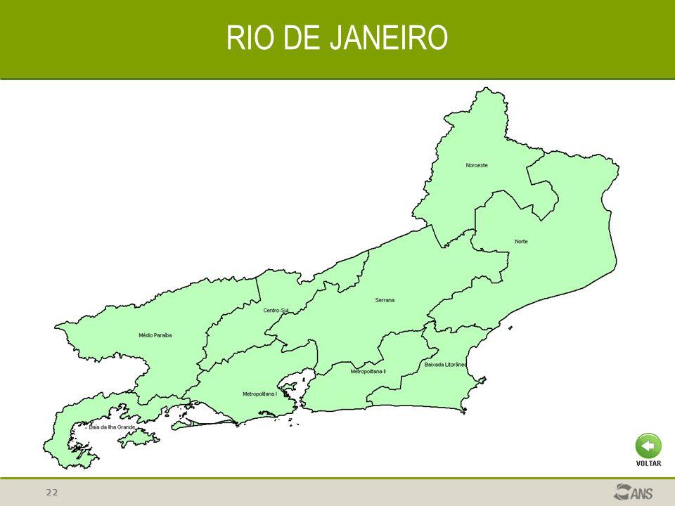 22 RIO DE JANEIRO