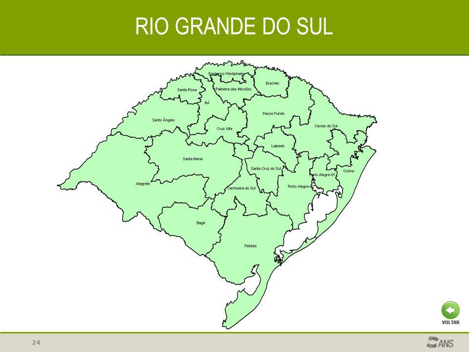 24 RIO GRANDE DO SUL