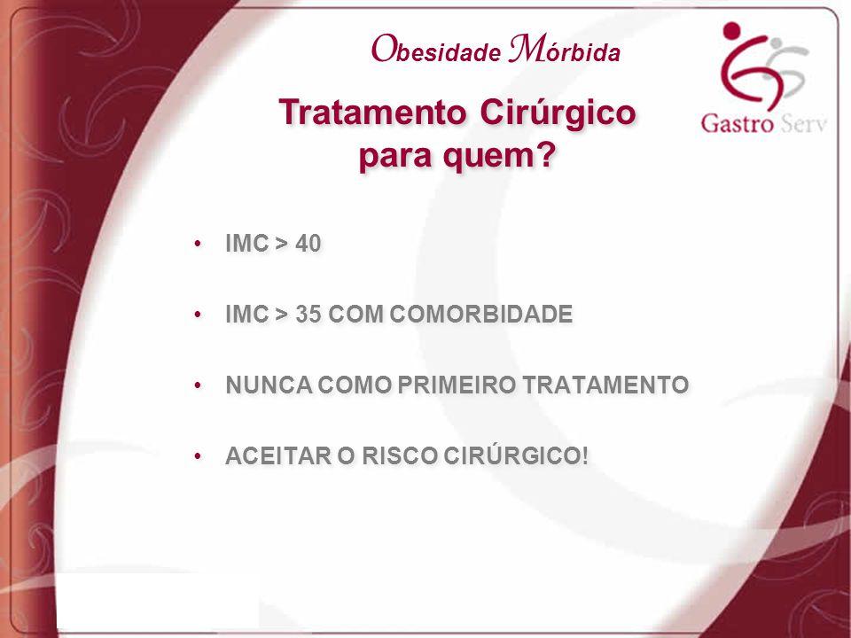 IMC > 40 IMC > 35 COM COMORBIDADE NUNCA COMO PRIMEIRO TRATAMENTO ACEITAR O RISCO CIRÚRGICO! IMC > 40 IMC > 35 COM COMORBIDADE NUNCA COMO PRIMEIRO TRAT