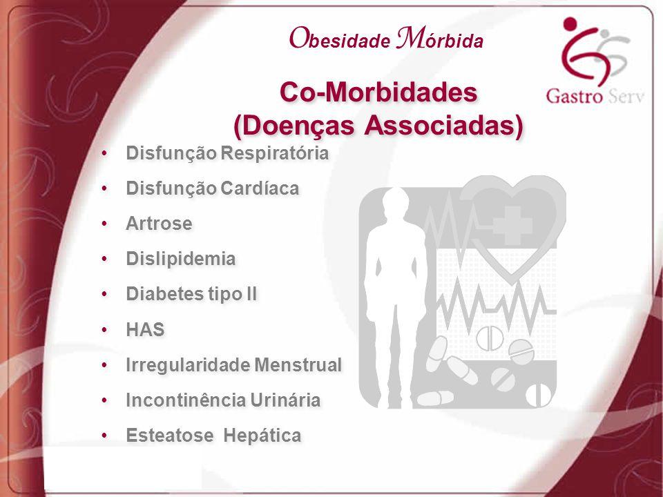 Co-Morbidades (Doenças Associadas) Disfunção Respiratória Disfunção Cardíaca Artrose Dislipidemia Diabetes tipo II HAS Irregularidade Menstrual Incont