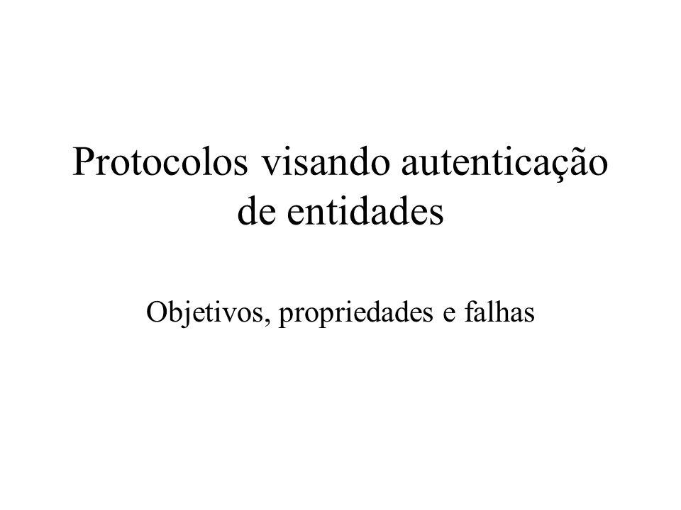Ataque: chosen protocol attack 1.A  B: N A 2. B  A: N B, [A, B, N A, N B ] KAB 3.