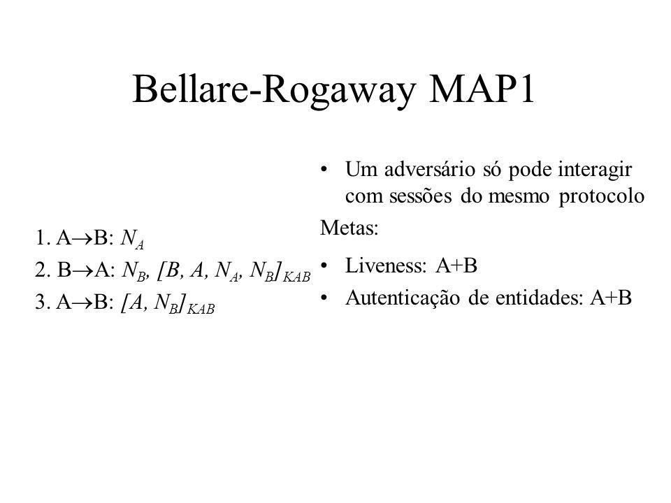 Ataque: oracle attack 1. I A  B: N I 2. B  I A : N B, u(K AB, N I,...) 1'.