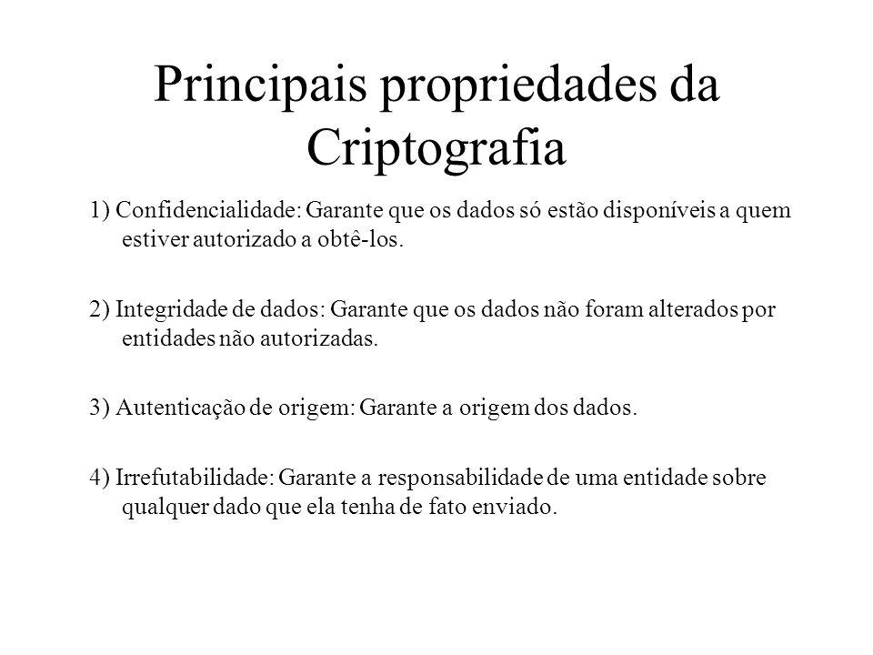Principais propriedades da Criptografia 1) Confidencialidade: Garante que os dados só estão disponíveis a quem estiver autorizado a obtê-los.