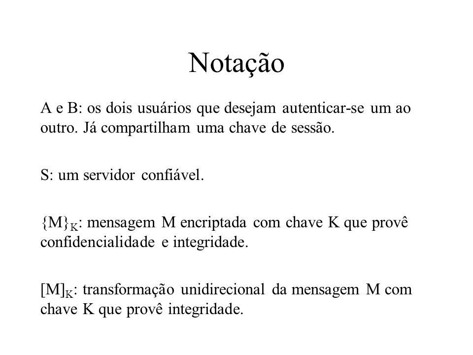Notação A e B: os dois usuários que desejam autenticar-se um ao outro.