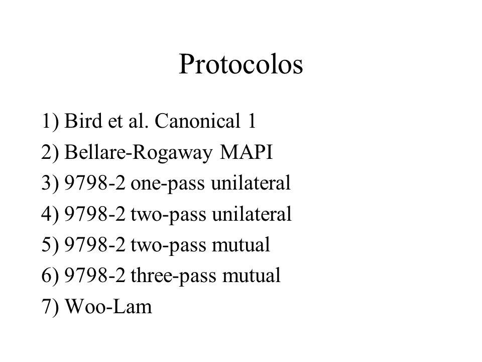 Liveness: B Autenticação de entidades: B Woo-Lam 1.