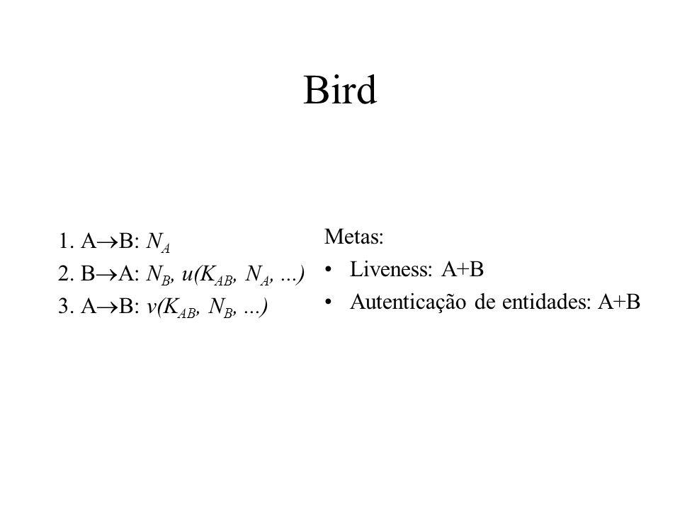 Liveness: A+B Autenticação de entidades: A+B Bird 1.