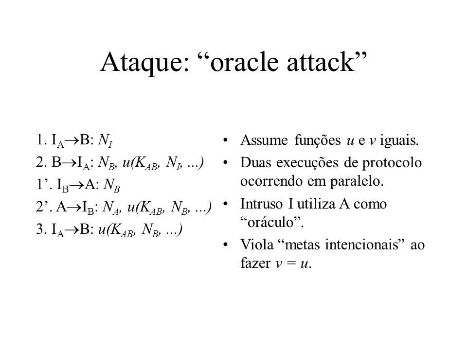 Ataque: oracle attack 1.I A  B: N I 2. B  I A : N B, u(K AB, N I,...) 1'.