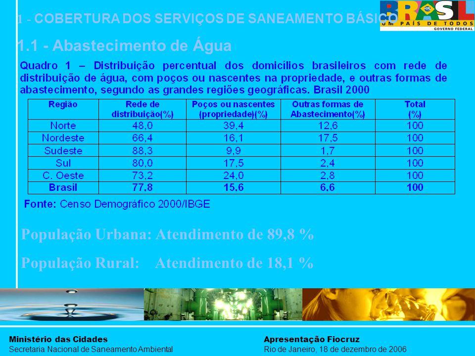 Ministério das Cidades Secretaria Nacional de Saneamento Ambiental Apresentação Fiocruz Rio de Janeiro, 18 de dezembro de 2006 1 - COBERTURA DOS SERVI