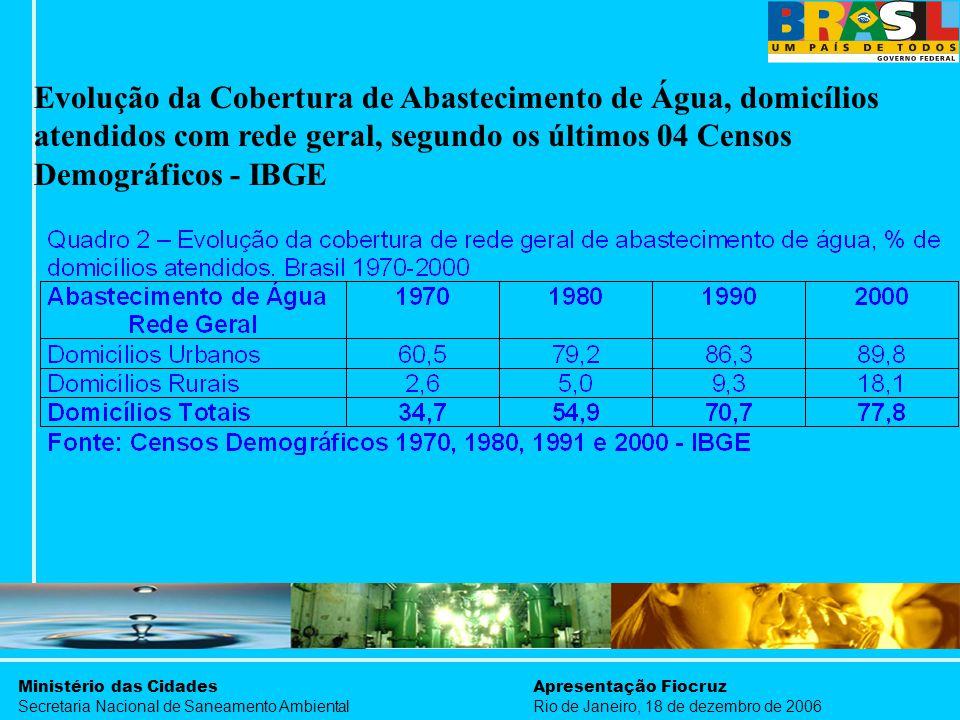 Ministério das Cidades Secretaria Nacional de Saneamento Ambiental Apresentação Fiocruz Rio de Janeiro, 18 de dezembro de 2006 Evolução da Cobertura d