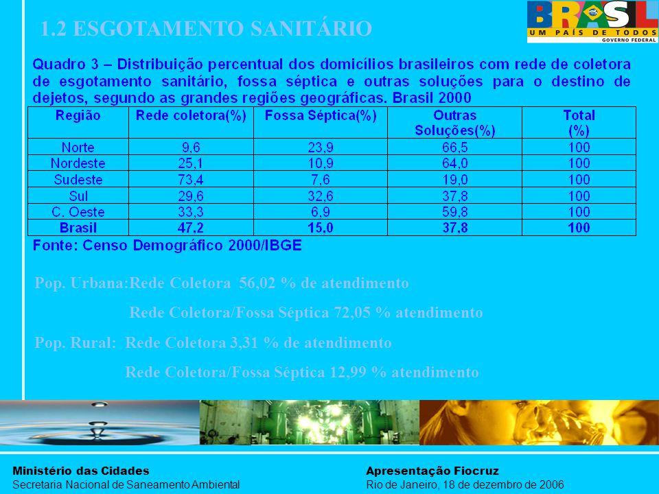 Ministério das Cidades Secretaria Nacional de Saneamento Ambiental Apresentação Fiocruz Rio de Janeiro, 18 de dezembro de 2006 1.2 ESGOTAMENTO SANITÁR