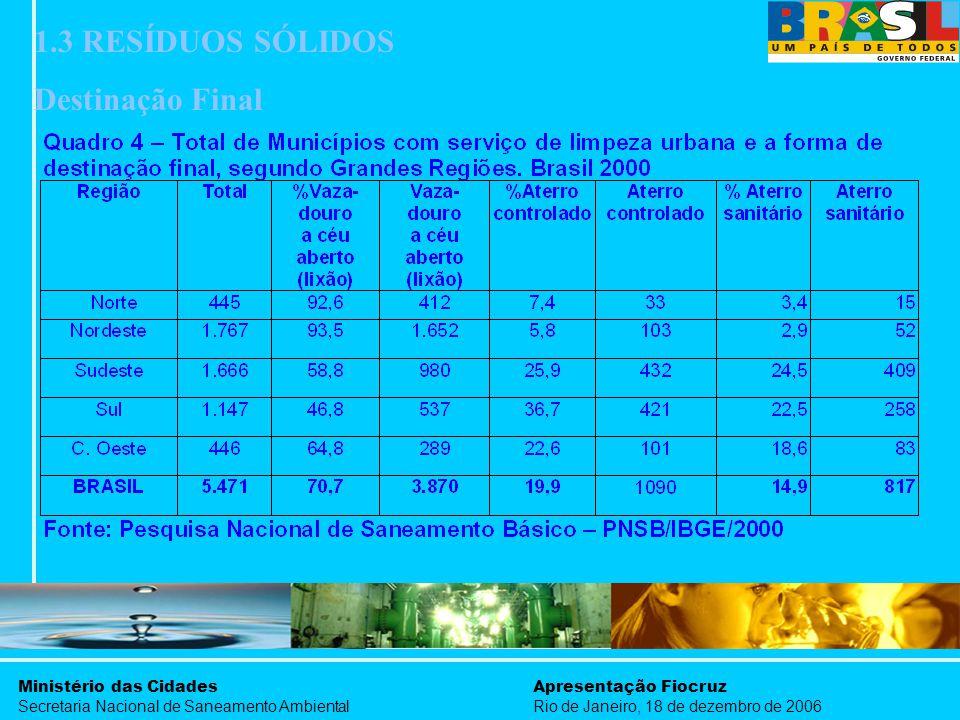 Ministério das Cidades Secretaria Nacional de Saneamento Ambiental Apresentação Fiocruz Rio de Janeiro, 18 de dezembro de 2006 1.3 RESÍDUOS SÓLIDOS De