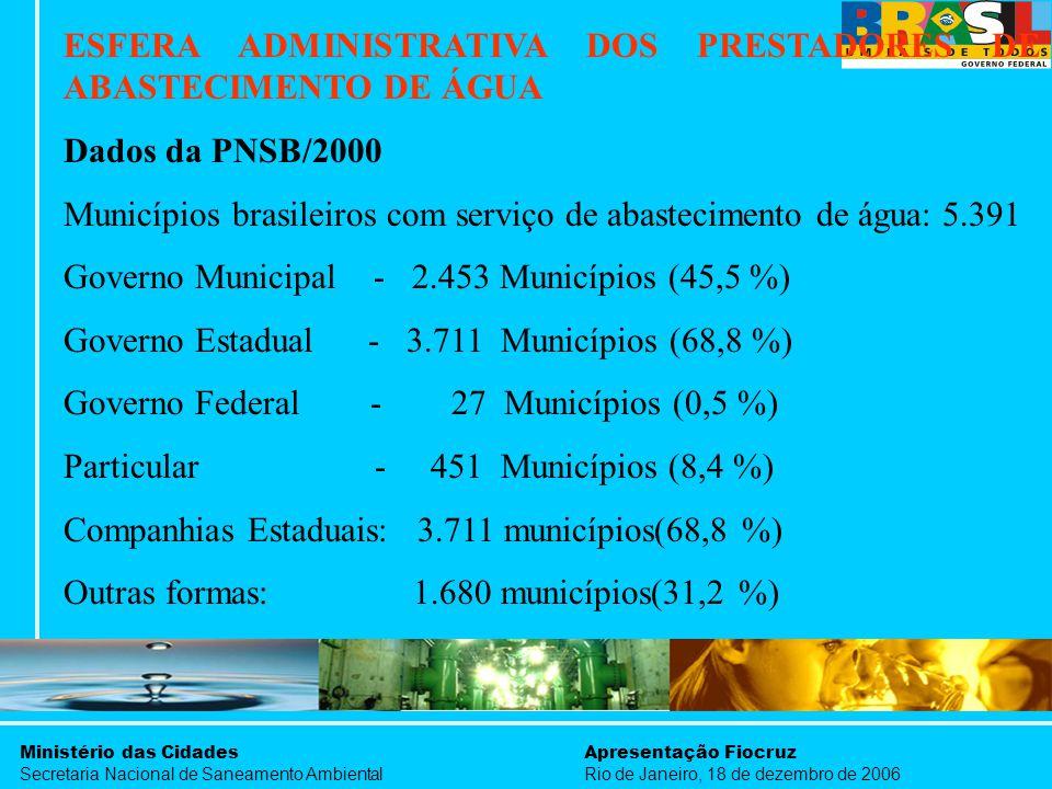 Ministério das Cidades Secretaria Nacional de Saneamento Ambiental Apresentação Fiocruz Rio de Janeiro, 18 de dezembro de 2006 ESFERA ADMINISTRATIVA D