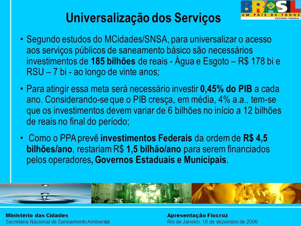 Ministério das Cidades Secretaria Nacional de Saneamento Ambiental Apresentação Fiocruz Rio de Janeiro, 18 de dezembro de 2006 Segundo estudos do MCid
