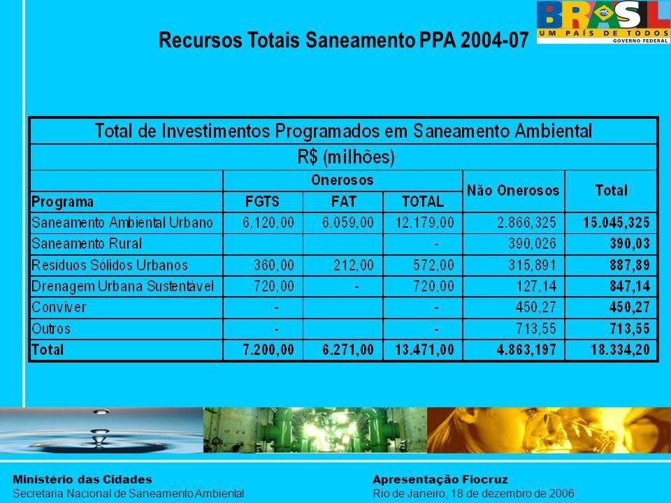 Ministério das Cidades Secretaria Nacional de Saneamento Ambiental Apresentação Fiocruz Rio de Janeiro, 18 de dezembro de 2006 Recursos Totais Saneame