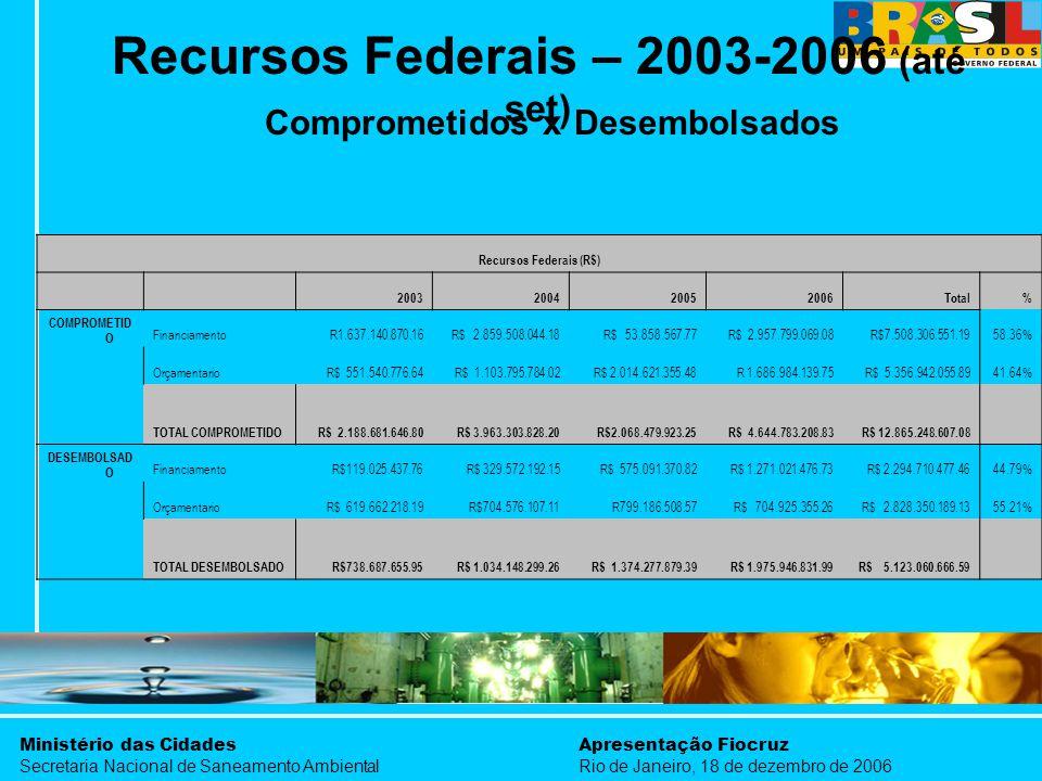 Ministério das Cidades Secretaria Nacional de Saneamento Ambiental Apresentação Fiocruz Rio de Janeiro, 18 de dezembro de 2006 Recursos Federais – 200