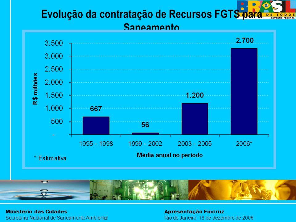 Ministério das Cidades Secretaria Nacional de Saneamento Ambiental Apresentação Fiocruz Rio de Janeiro, 18 de dezembro de 2006 Evolução da contratação