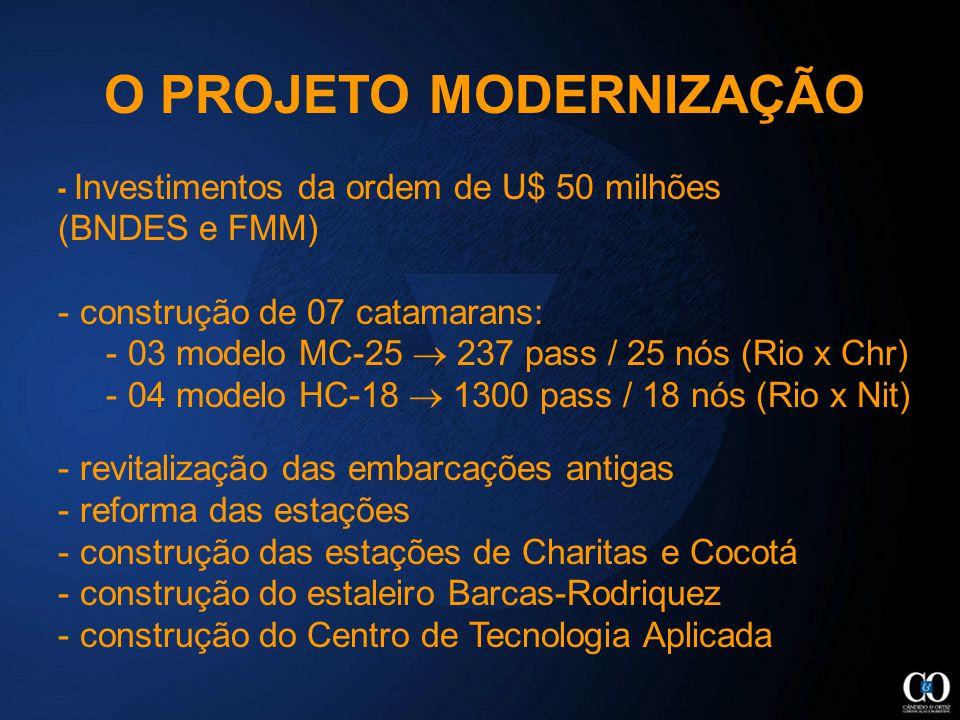 - Investimentos da ordem de U$ 50 milhões (BNDES e FMM) - construção de 07 catamarans: - 03 modelo MC-25  237 pass / 25 nós (Rio x Chr) - 04 modelo HC-18  1300 pass / 18 nós (Rio x Nit) O PROJETO MODERNIZAÇÃO - revitalização das embarcações antigas - reforma das estações - construção das estações de Charitas e Cocotá - construção do estaleiro Barcas-Rodriquez - construção do Centro de Tecnologia Aplicada