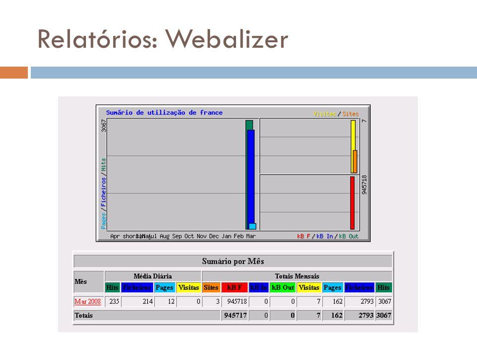 Relatórios: Webalizer