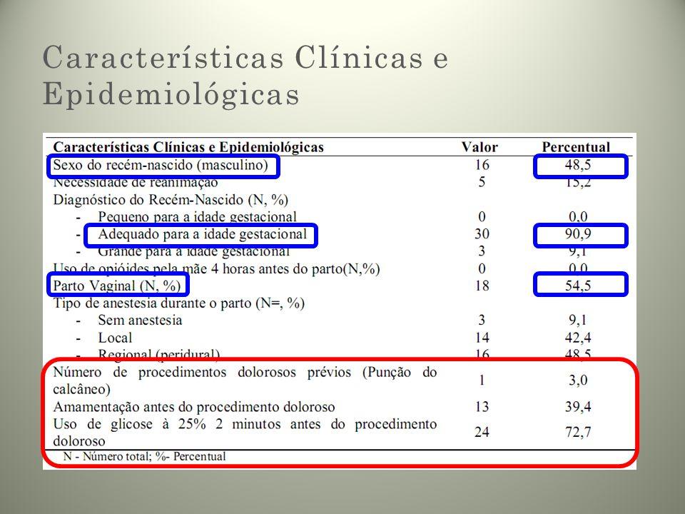 Características Clínicas e Epidemiológicas