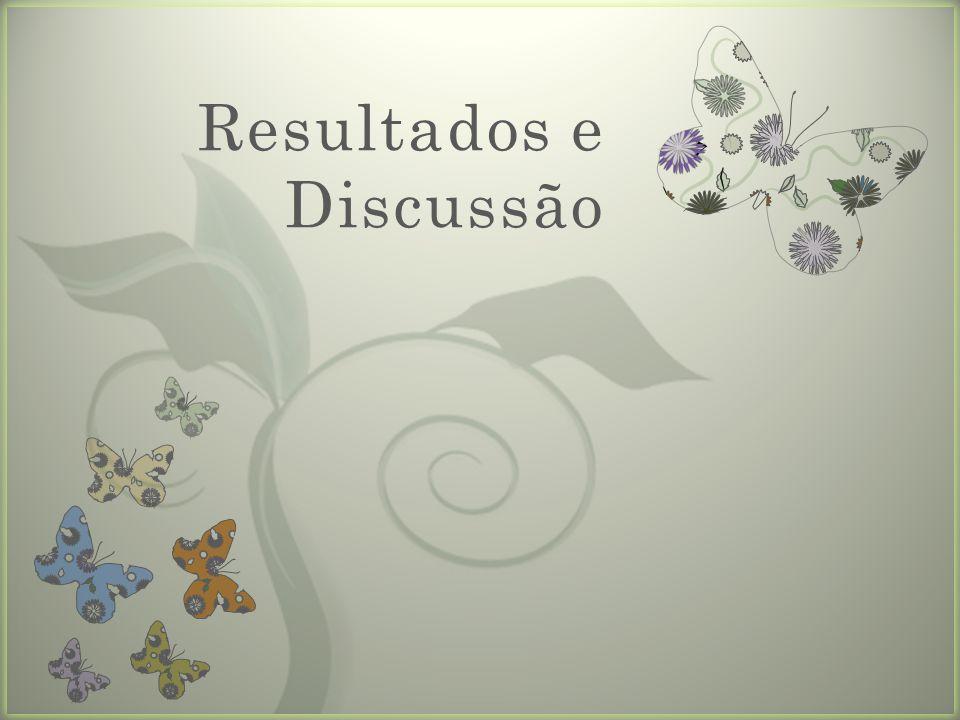 7 Resultados e Discussão