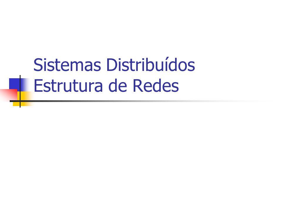 Sistemas Distribuídos Estrutura de Redes