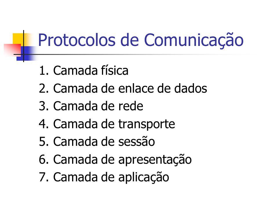 Protocolos de Comunicação 1. Camada física 2. Camada de enlace de dados 3. Camada de rede 4. Camada de transporte 5. Camada de sessão 6. Camada de apr
