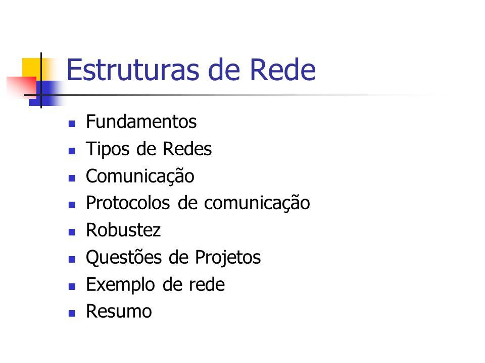 Estruturas de Rede Fundamentos Tipos de Redes Comunicação Protocolos de comunicação Robustez Questões de Projetos Exemplo de rede Resumo