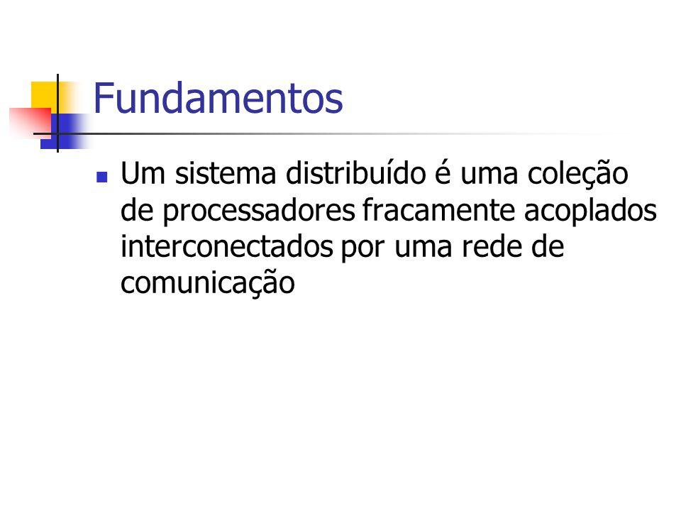 Fundamentos Um sistema distribuído é uma coleção de processadores fracamente acoplados interconectados por uma rede de comunicação