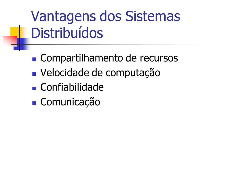 Vantagens dos Sistemas Distribuídos Compartilhamento de recursos Velocidade de computação Confiabilidade Comunicação