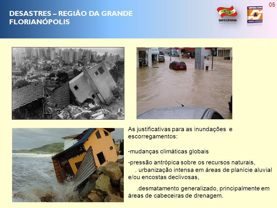 DESENVOLVIMENTO SUSTENTÁVEL E A URBANIZAÇÃO ACELERADA AMBIENTE NATURAL X AMBIENTE ARTIFICIAL EQUÍVOCOS E ILEGALIDADES 06
