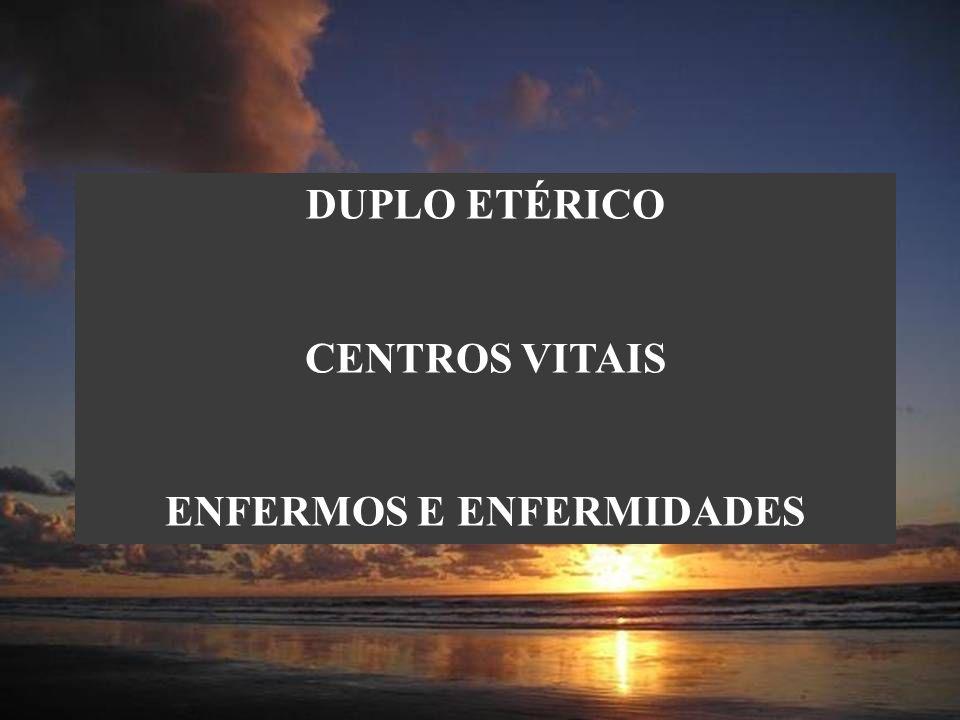 Os nossos pensamentos que são produtos do espírito, interagem com o envoltório fluídico que nos cerca, produzido principalmente pelas emanações do duplo etérico.
