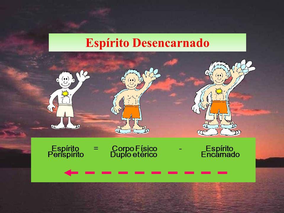Perispírito Duplo etérico Encarnado Espírito = Corpo Físico - Espírito Espírito Desencarnado