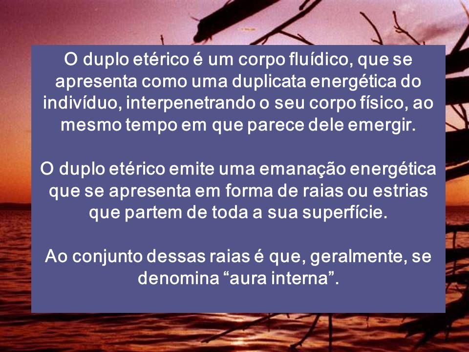 Duplo etérico Raias do duplo etérico ou aura interna Aura = Aura interna + aura externa Aura externa Corpo físico