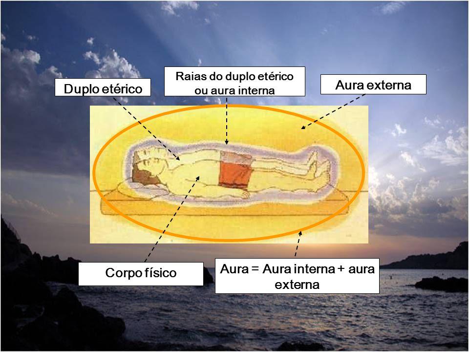 Centro Laríngeo Localizado na região anterior do pescoço é ele que exerce controle sobre a respiração e fonação, estando também ligado ao mecanismo da audição.