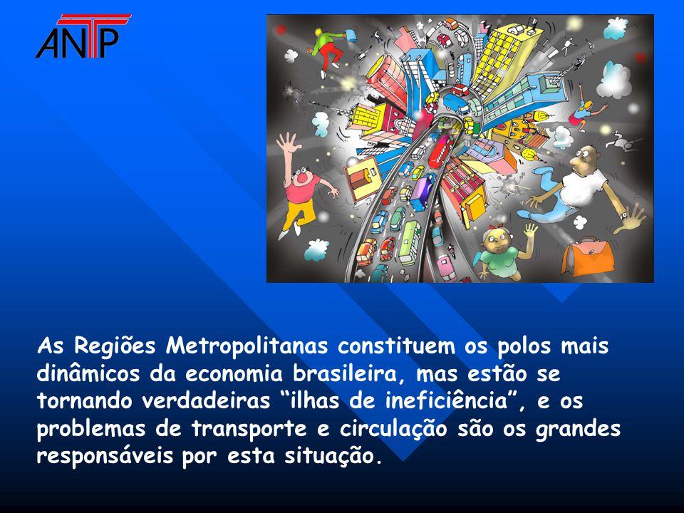 As Regiões Metropolitanas constituem os polos mais dinâmicos da economia brasileira, mas estão se tornando verdadeiras ilhas de ineficiência , e os problemas de transporte e circulação são os grandes responsáveis por esta situação.