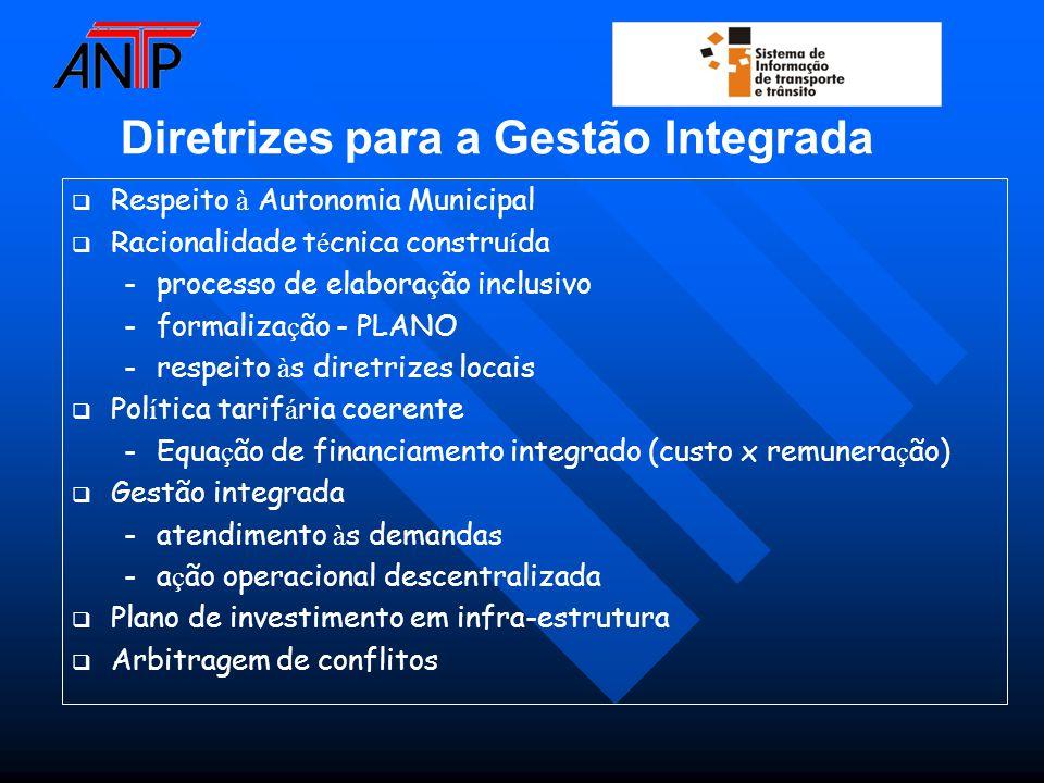   Respeito à Autonomia Municipal   Racionalidade t é cnica constru í da - -processo de elabora ç ão inclusivo - -formaliza ç ão - PLANO - -respeito à s diretrizes locais   Pol í tica tarif á ria coerente - -Equa ç ão de financiamento integrado (custo x remunera ç ão)   Gestão integrada - -atendimento à s demandas - -a ç ão operacional descentralizada   Plano de investimento em infra-estrutura   Arbitragem de conflitos Diretrizes para a Gestão Integrada
