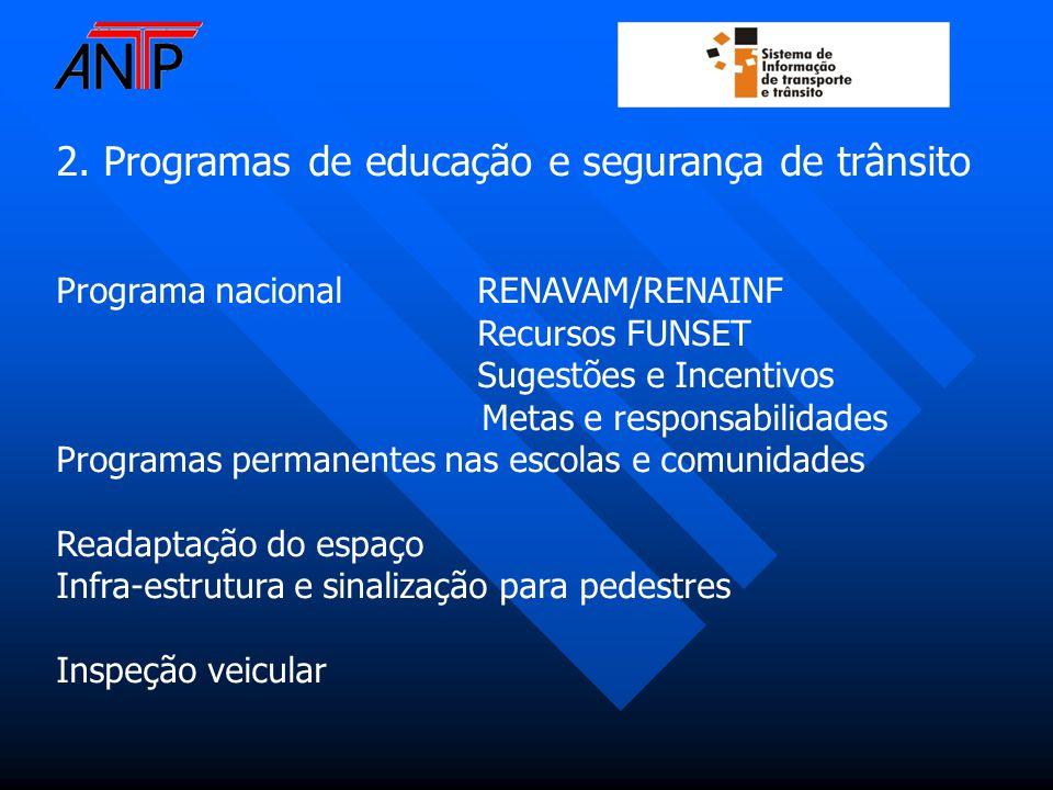 2. Programas de educação e segurança de trânsito Programa nacionalRENAVAM/RENAINF Recursos FUNSET Sugestões e Incentivos Metas e responsabilidades Pro