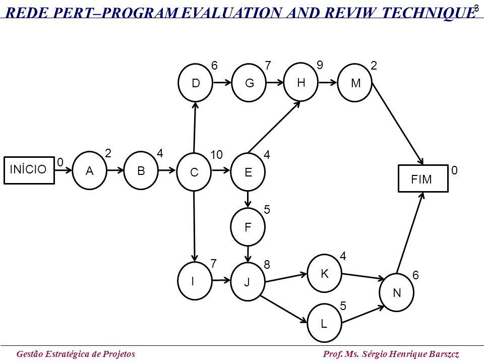 3 REDE PERT–PROGRAM EVALUATION AND REVIW TECHNIQUE Gestão Estratégica de Projetos Prof. Ms. Sérgio Henrique Barszcz INÍCIO 0 B 4 A 2 C 10 I 7 D 6 G 7