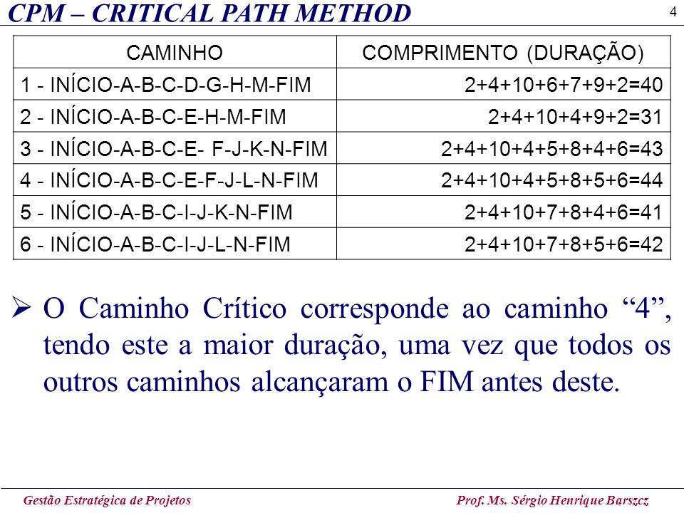4 CPM – CRITICAL PATH METHOD Gestão Estratégica de Projetos Prof. Ms. Sérgio Henrique Barszcz CAMINHOCOMPRIMENTO (DURAÇÃO) 1 - INÍCIO-A-B-C-D-G-H-M-FI