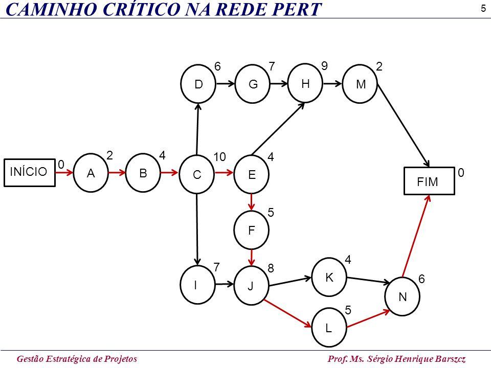 5 CAMINHO CRÍTICO NA REDE PERT Gestão Estratégica de Projetos Prof. Ms. Sérgio Henrique Barszcz INÍCIO 0 B 4 A 2 C 10 I 7 D 6 G 7 H 9 M 2 E 4 F 5 J 8