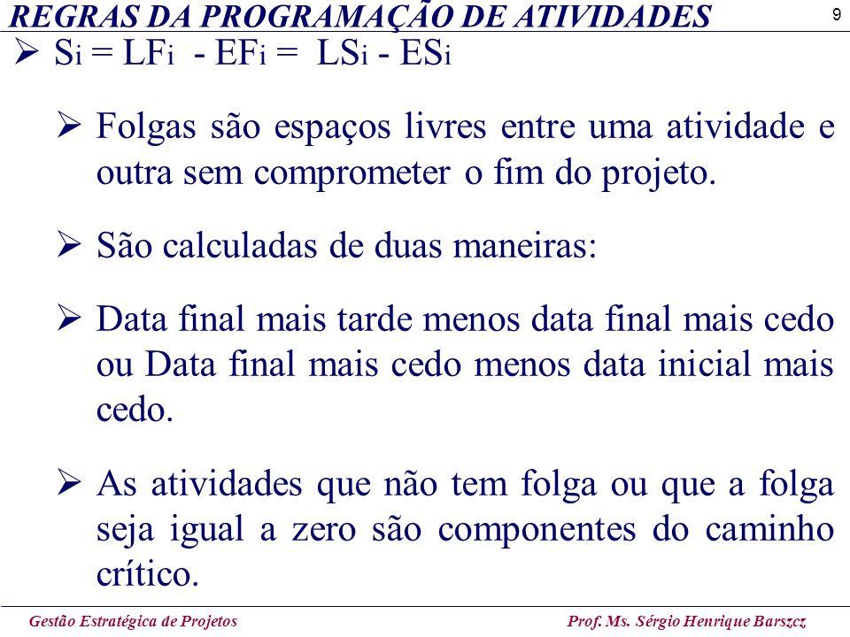 9 REGRAS DA PROGRAMAÇÃO DE ATIVIDADES Gestão Estratégica de Projetos Prof. Ms. Sérgio Henrique Barszcz  S i = LF i - EF i = LS i - ES i  Folgas são