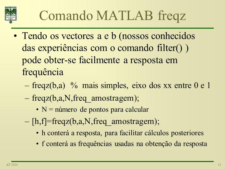 11AT 2004 Comando MATLAB freqz Tendo os vectores a e b (nossos conhecidos das experiências com o comando filter() ) pode obter-se facilmente a resposta em frequência –freqz(b,a) % mais simples, eixo dos xx entre 0 e 1 –freqz(b,a,N,freq_amostragem); N = número de pontos para calcular –[h,f]=freqz(b,a,N,freq_amostragem); h conterá a resposta, para facilitar cálculos posteriores f conterá as frequências usadas na obtenção da resposta