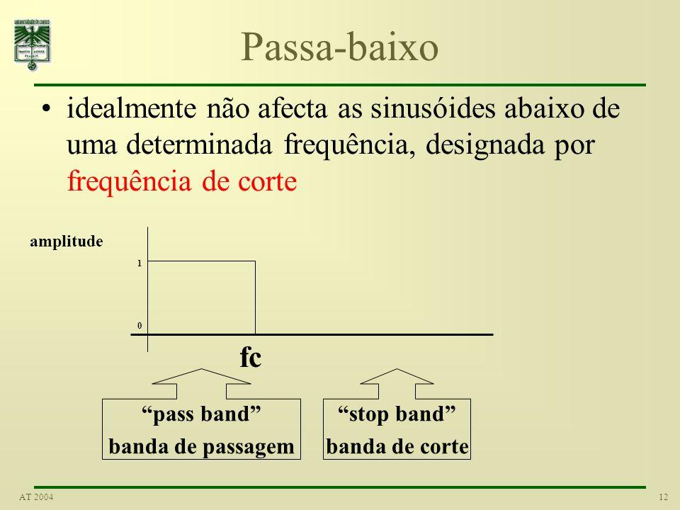 12AT 2004 Passa-baixo idealmente não afecta as sinusóides abaixo de uma determinada frequência, designada por frequência de corte fc amplitude 1 0 pass band banda de passagem stop band banda de corte