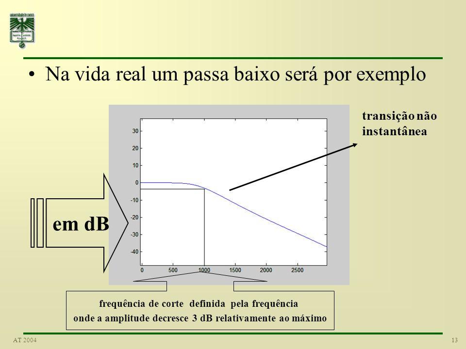 13AT 2004 Na vida real um passa baixo será por exemplo em dB transição não instantânea frequência de corte definida pela frequência onde a amplitude decresce 3 dB relativamente ao máximo