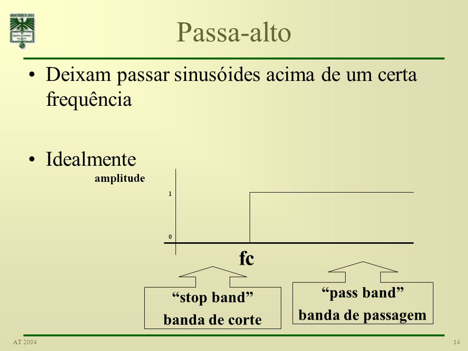 14AT 2004 Passa-alto Deixam passar sinusóides acima de um certa frequência Idealmente fc amplitude 1 0 stop band banda de corte pass band banda de passagem