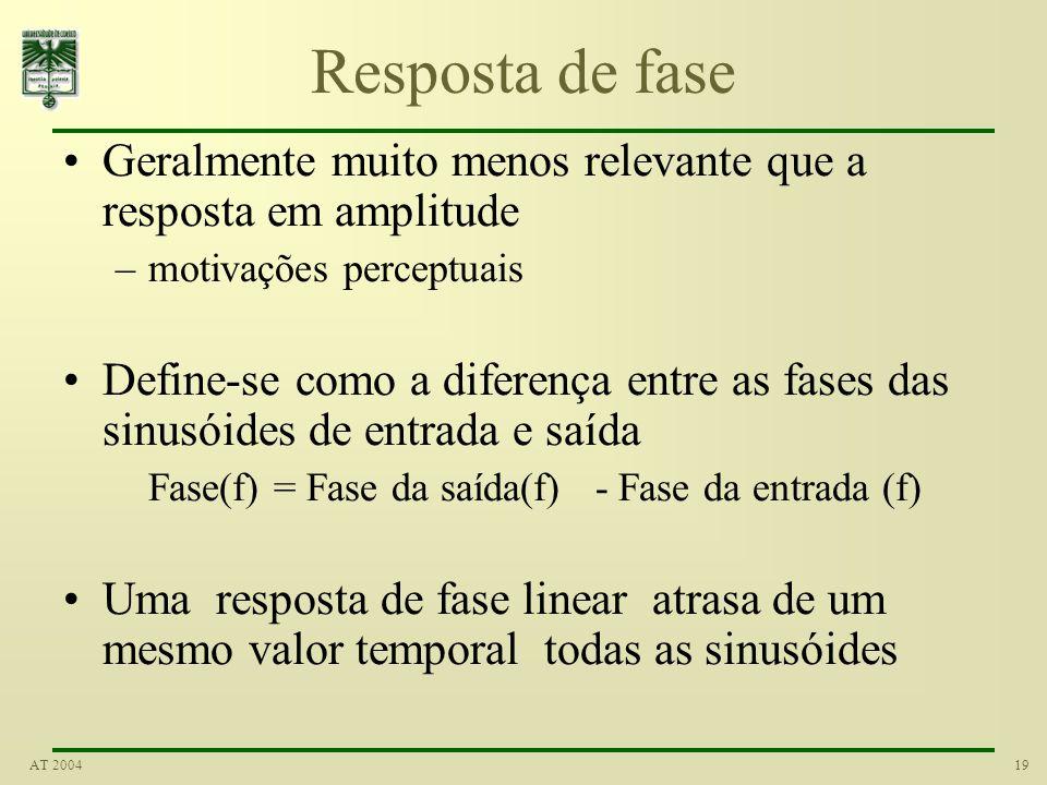 19AT 2004 Resposta de fase Geralmente muito menos relevante que a resposta em amplitude –motivações perceptuais Define-se como a diferença entre as fases das sinusóides de entrada e saída Fase(f) = Fase da saída(f) - Fase da entrada (f) Uma resposta de fase linear atrasa de um mesmo valor temporal todas as sinusóides